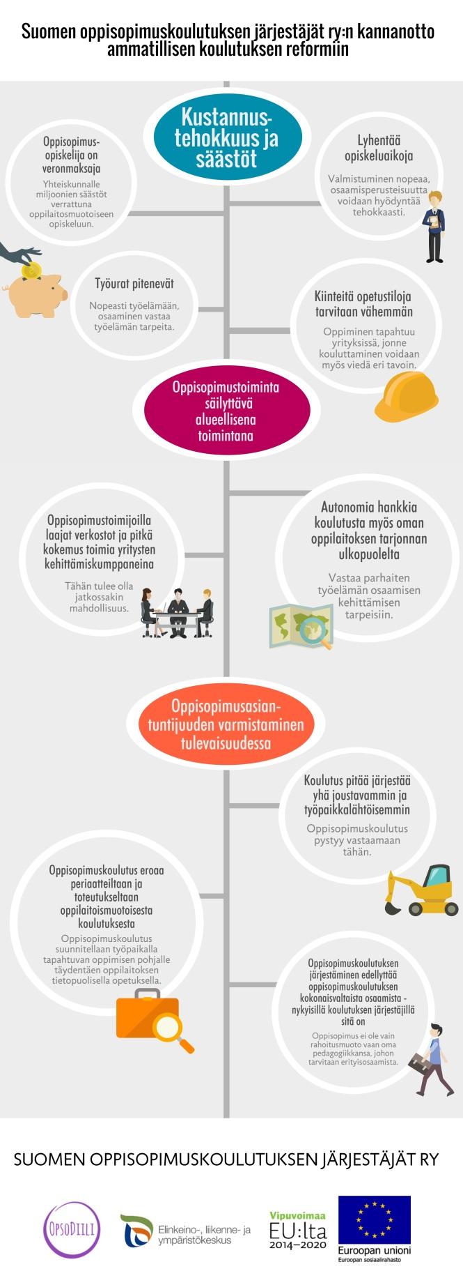 Opsoryn_kannanotto_reformiin